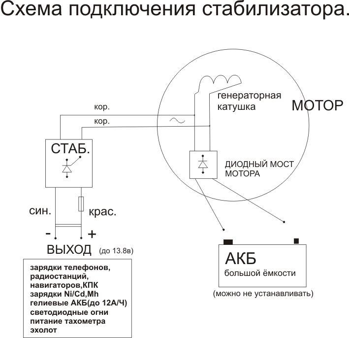регулятор напряжения для лодочного мотора ямаха 9.9